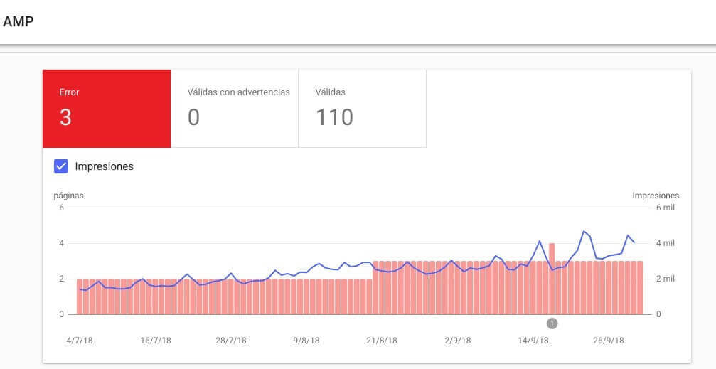 tutorial search console informe amp