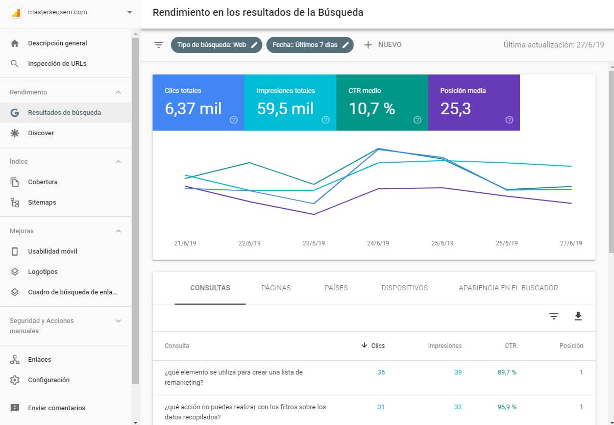tutorial search console informe de rendimiento