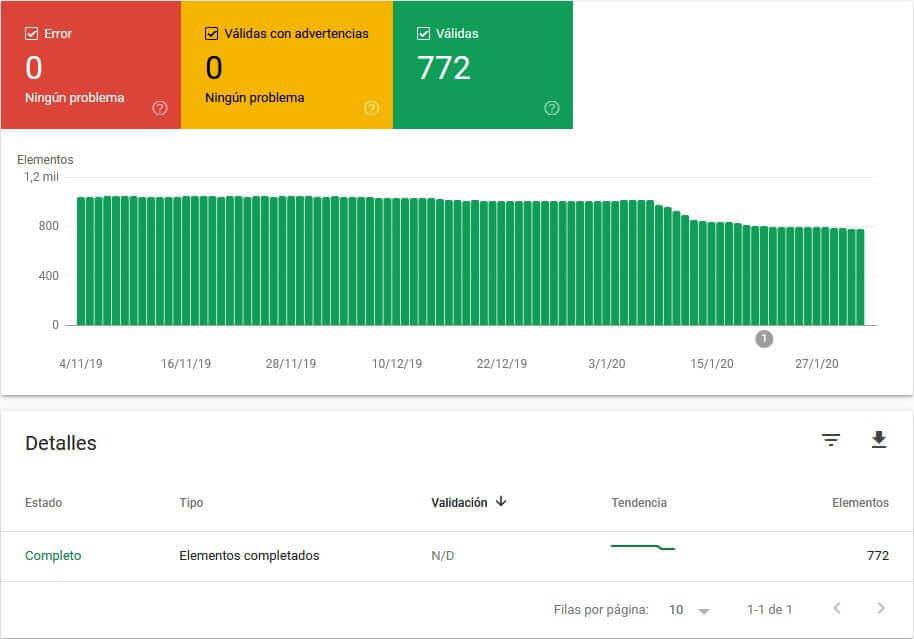 tutorial search console informe estado resultados enriquecidos